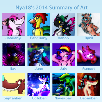 2014 Summary of Art by Nya18