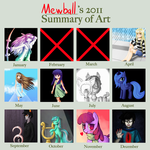 2011 by Mewball
