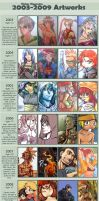2003 - 2009 Improvement meme by estivador