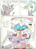 Regular show. part1 page5~ like a true troll by june565