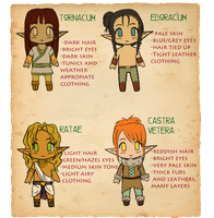 People of Octavarium  Refs by k-o-j-i