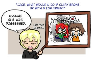 The Mortal Instruments - Questions and responds 19 by Felwyn