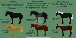 Horse Genes sheet 1 by patchesofheaven74