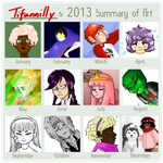 2013 summary of art! by Tifannilly