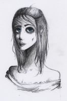 beautiful ugliness by Lamamilie