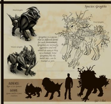 Creature Concept: Grogtite by KysSillyDesignStudio