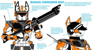 Marshal Commander Wolf Details by NeoLupeTrooper9893
