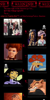 My 10 Most Hated Characters 21 by J-Cat