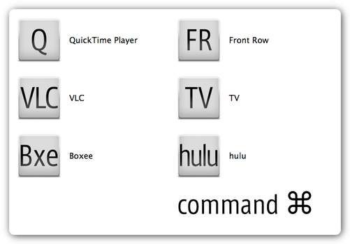 Command + Player by MooPong