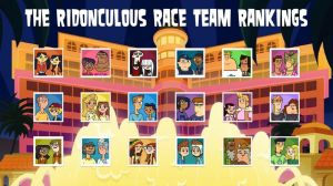 MY Ridonculous Race Team Rankings by PurfectPrincessGirl