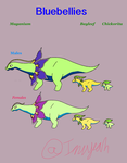 Bluebellied Meganium, Bayleef and Chickorita by inuyeah