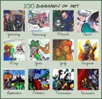 2010 in Review by neoyi