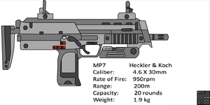 Mp7 PDW by cashel111