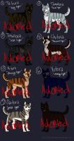 Ginga Kai Ken Adopts- ALL OUT by TheRootOfAllEvil