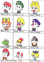 Baby mario charater sheet by Crazy-Drawer101