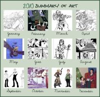 A Year in Review 2010 by gracifer
