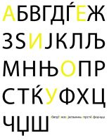 Macedonian Alphabet by sternradio7