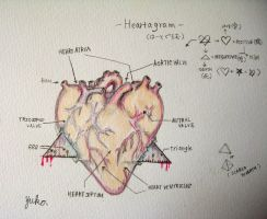 Heartagram by Yuko666
