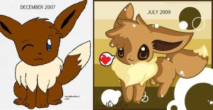 Eevee Through The Years by SweetBeriiChu