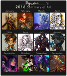 2016 Summary of Art by ryumo