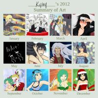 2012 Art Summary by Kyley