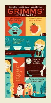 Grimm Fairy Tales by Montygog