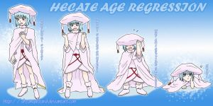 Request : Hecate Age Regress by dreamywizard