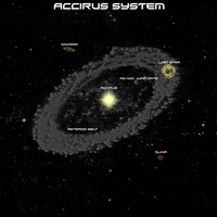 Accirus System Map (Lost Star) by EmperorMyric
