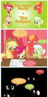 The Apple Family in The Eclipse by Cartoon-Admirer