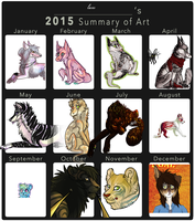 Art Summary 2015 by MsFlamingDareDevil