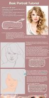 Basic Portrait Tutorial by nikki-61