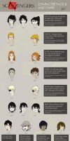 Scavengers: Face Chart by Benzophenone-4