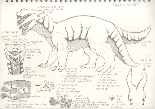 Monster 'Dog'? Concept by Cyan-Star-X