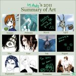 Summary 2011 by byAndy