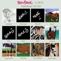 2012 Summary of Art by beaublanc