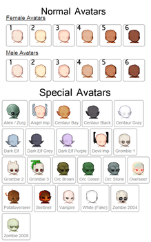 Gaia Online Avatars by dA-ShadowRanger-dA