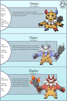 New Oni Fakemon by Twime777