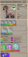 Lyph Species Reference COMPLETE by Nai-Alei