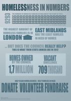 Homelessness in Numbers by Xcita