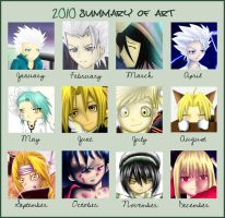 2010 Art Summary by renealexa