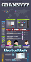 Nerdy Infographics by psaul3