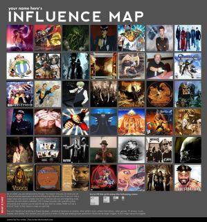 DoctorCarrot's Influence Map