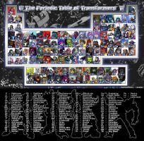 Periodic Table of Transformers 2.2 by Xagnel95