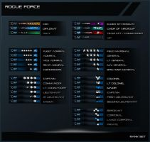 Rogue Force Rank Set by Ccyno