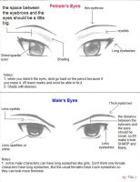 Anime Eyes Tips by Tifa1993
