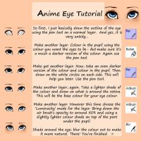 Anime eye tutorial by XMajutsu-shiX