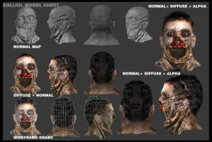 Zombie head model sheet by GDSWorld