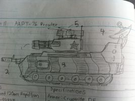 AAPT-76 Prowler by Target21