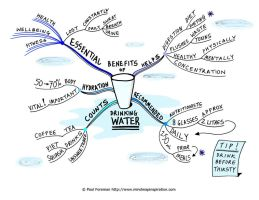 Benefits of Drinking Water by Creativeinspiration
