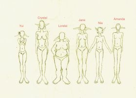 Body Type Chart Thingy by nixequeen45